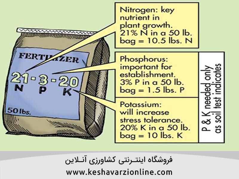 کودهای شیمیایی ازته فسفره و پتاسه