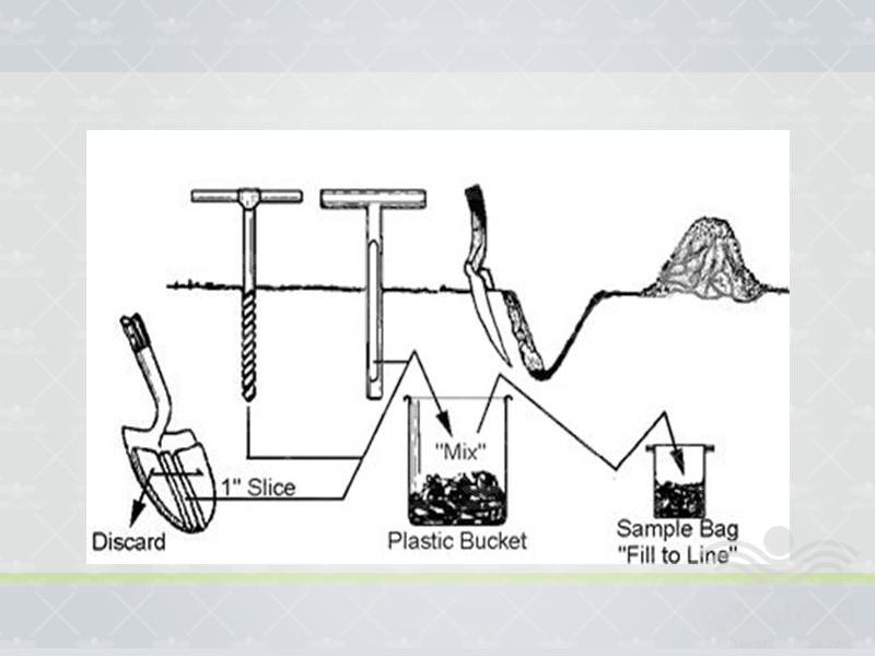 soil-test1